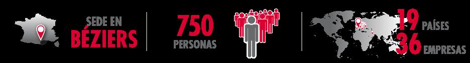 Gazechim Export con sede en Béziers, 750 empleados en 19 países y 36 empresas
